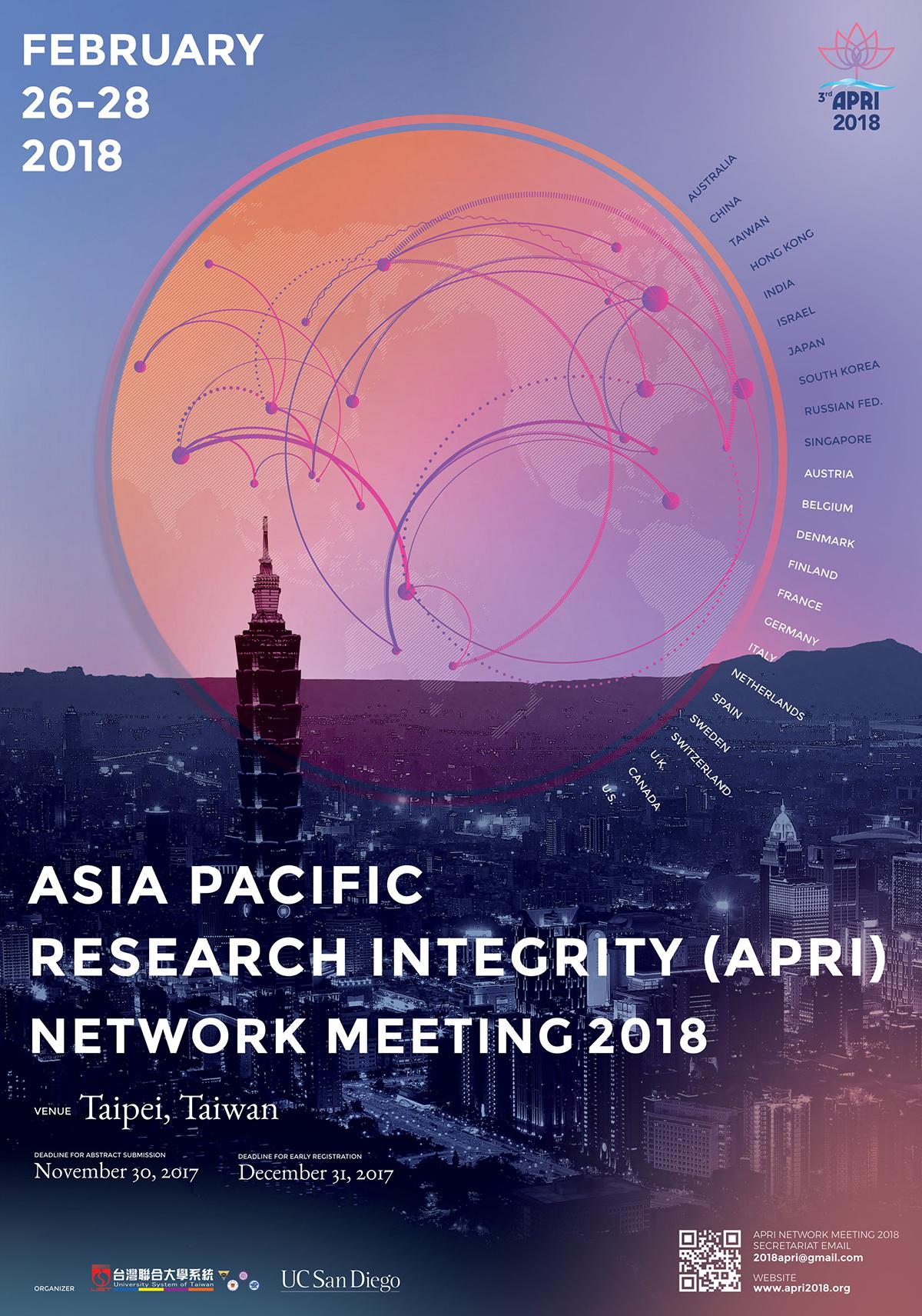 LINKS – APRI NETWORK MEETING 2018